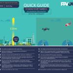 FPV UK Article 16 Operational Authorisation Infographic v1